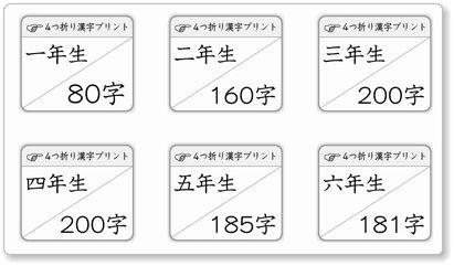 おやこdeてらこや 5つ星学習 ... : 漢字問題集 小学生 : 小学生